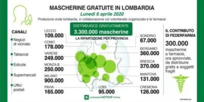Distribuzione gratuita mascherine a Milano e in Lombardia: dove trovarle?